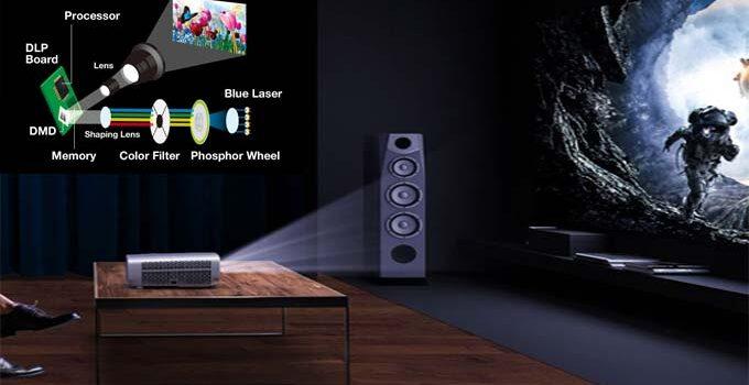 Best DLP Projectors